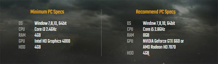 PUBG Lite System Requirements